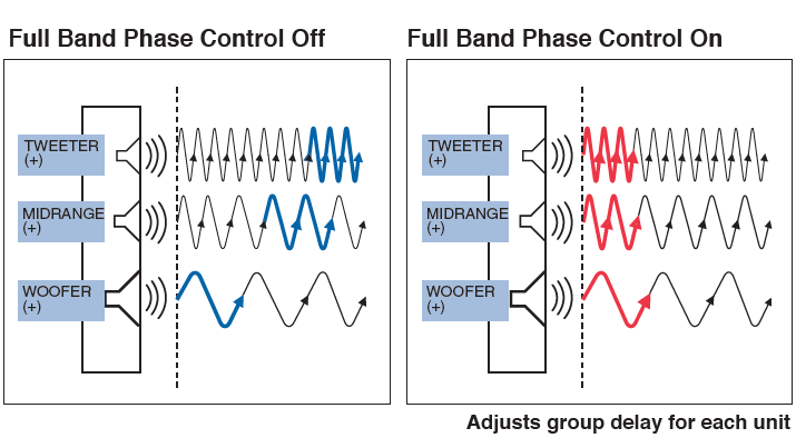 Full%20Band%20Phase%20Control.PNG